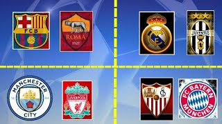 RESULTS OF DRAW FOR QUARTER - FINALS : UCL 2018