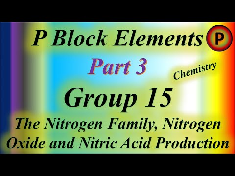 12C1003 P Block Elements, Group 15: The Nitrogen Family, Nitrogen Oxide and Nitric Acid Production