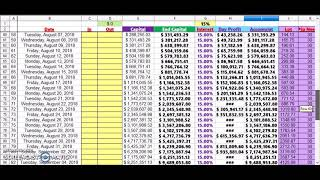 How to make Seven Figures a Year Forex Trading Plan Compound Interest Winners Circle Imarketslive