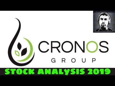 Cronos Group Cron Stock Analysis 2019 Is Cron Stock A
