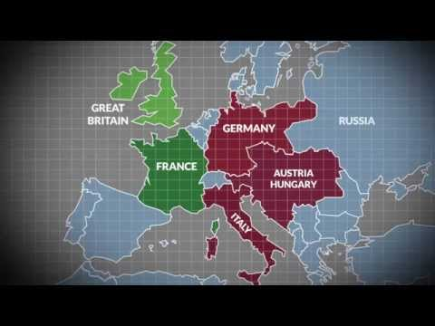 5 Major Treaties & Alliances In The Build Up To World War One