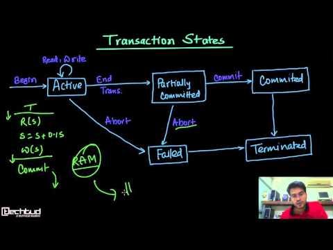 States of Transaction