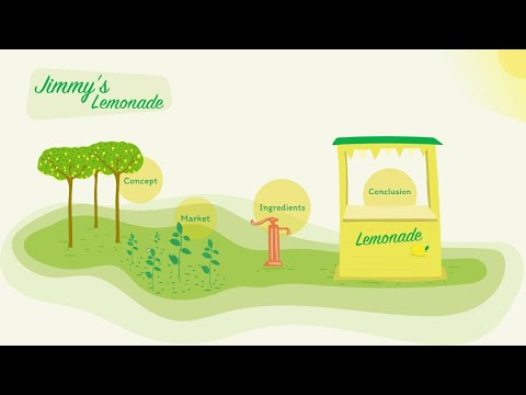 how-to-create-a-great-prezi-presentation:-5-tips-to-persuade-your-audience