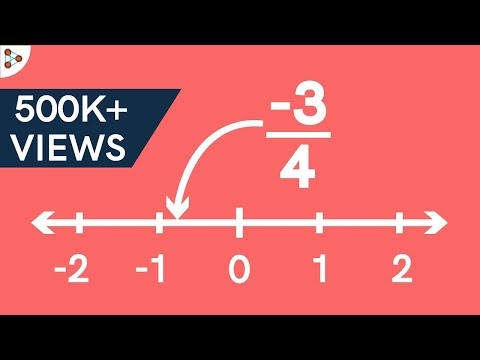 Rational Numbers on a Number Line - Part 2