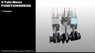 5-Takt-Motor - Funktionsweise