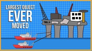 The Largest Object Ever Moved by Man