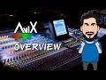AviX Linux 3.2 XFCE - Overview