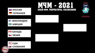 Молодежный чемпионат мира по хоккею 2021 МЧМ Кто в полуфинале Результаты ¼ Расписание