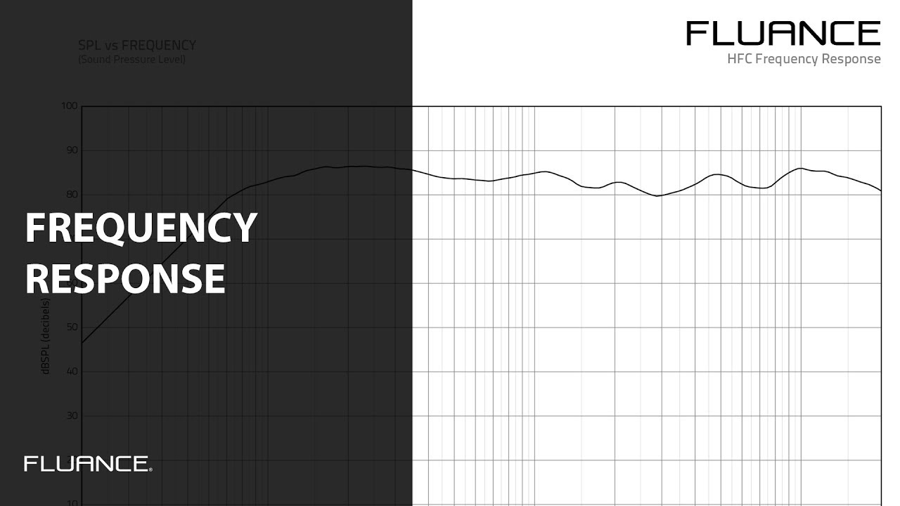 How do you Read a Frequency Response Graph? What Does it Mean?