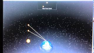 Geocentric Stellar Parallax Explained Animation