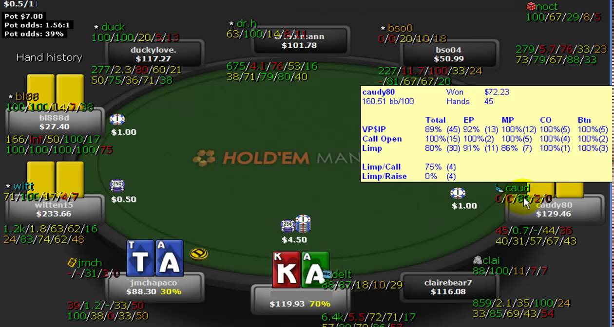 Poker betting guide how to know what horse to bet on
