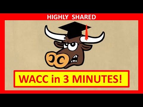 3 Minutes! Weighted Average Cost of Capital (wacc)