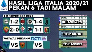 Hasil Klasemen Liga Italia 2020 Spezia vs Juventus Udinese vs Milan Jadwal Serie A Terbaru