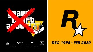 GTA 6 CANCELED.. (The End of Rockstar Games)