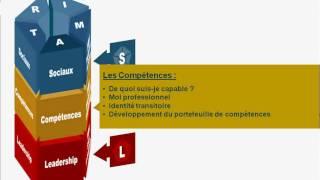 Bilan de compétences Trima - Louise Bourget inc