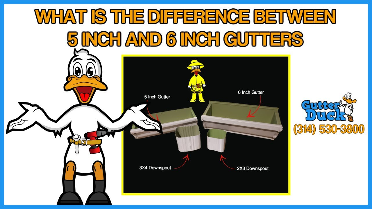 Gutter Guard Sizes Dimensions How To Measure Gutters Gutterbrush