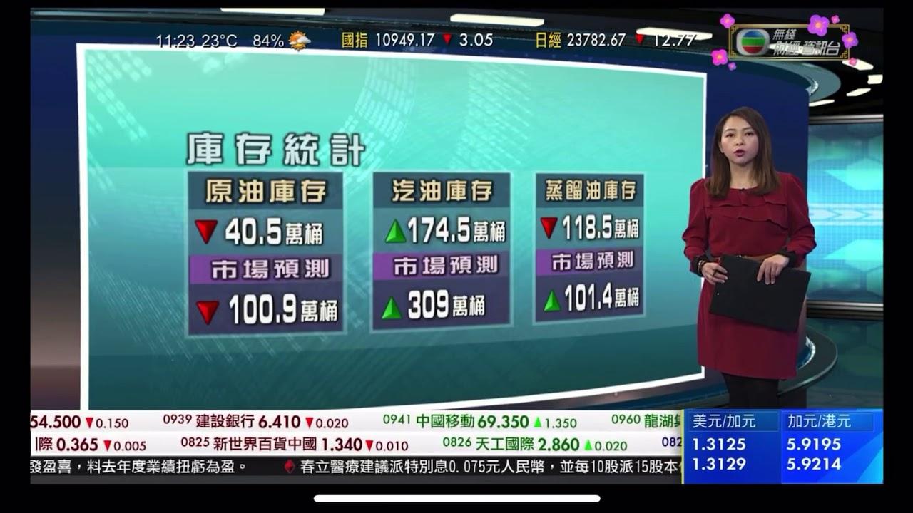 TVB 無綫新聞 - 智富360 匯市焦點 - 20200124 #美元 #英磅 #肺炎 #倒掛 #武漢 - YouTube