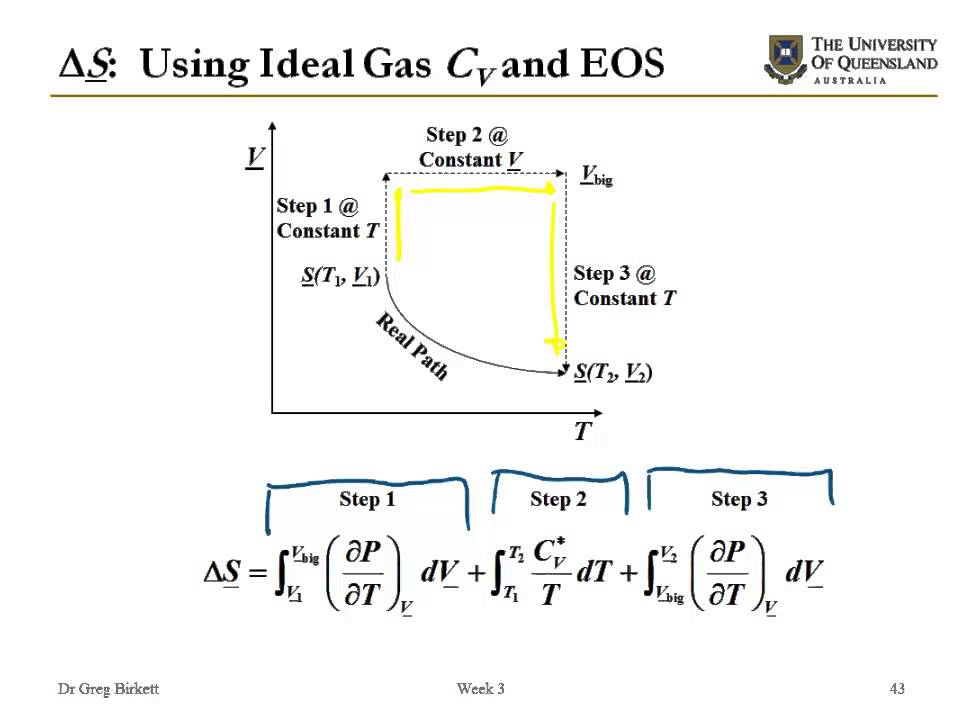 Changes in enthalpy and entropy from equations of state ...