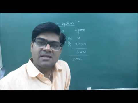 Petty Cash Book Analystical column    Lecture 1 by rakesh sir