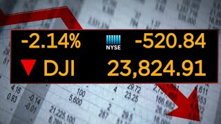 Stock market volatility follows Dow's historic drop