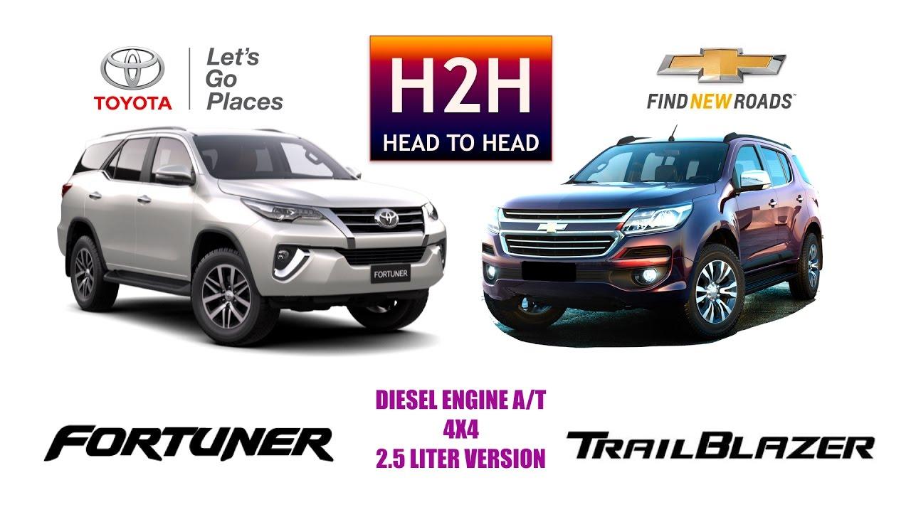 H2H #103 Chevrolet TRAILBLAZER vs Toyota FORTUNER - YouTube