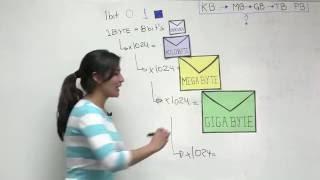 ¿Qué es un byte?