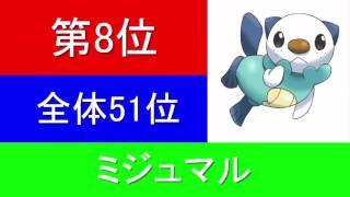 みずタイプのポケモン人気ランキングTOP10【ポケモン総選挙720】