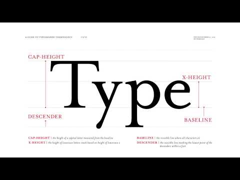 Typographic Terminology A to Z: Our list of typography terms that every designer should know.