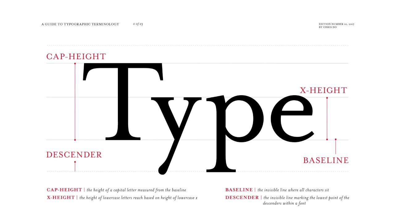 Typographic Terminology A To Z Our List Of Typography Terms That Every Designer Should Know