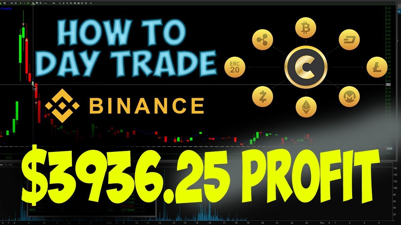 how to day trade with cryptocurrency