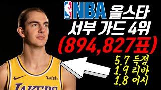 NBA 올스타전 팬투표가 의미 없는 이유 (Feat. …
