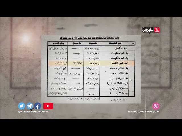 بالوثائق أكثر من 650 مليون دولار بعض حسابات عفاش في البنوك اليمنية ملف رقم 1