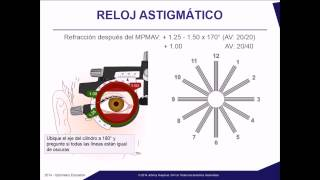 RELOJ ASTIGMATICO / ASTIGMATISM CHART TEST