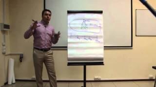 Набор энергии и влияние на здоровье человека, экстрасенсорика обучение