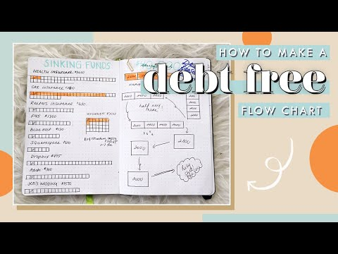 How To Make A Debt Free Flow Chart | Financial Freedom | Aja Dang Budget