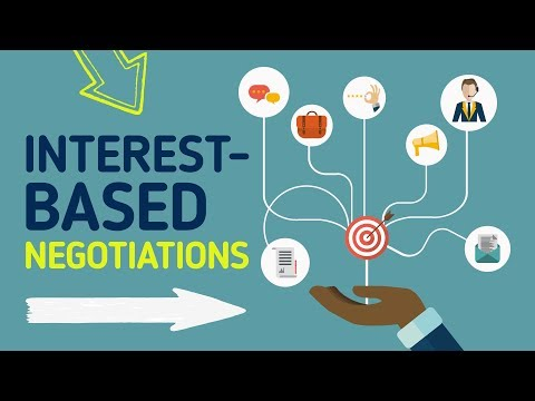 Negotiation tutorial - Interest-based bargaining (Expanding the pie, integrative negotiations)