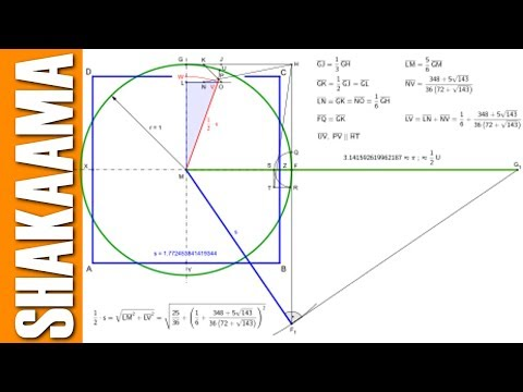 SQUARING THE CIRCLE | How to make a square from a circle