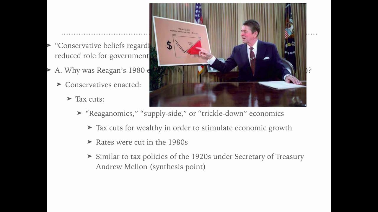 AP US History Curriculum: Period 9 (1980 - Present