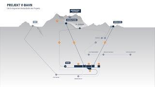 V-Bahn Projekt Grindelwald Jungfraubahnen