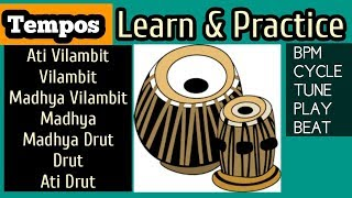 Learn Tabla Taal Laya || BEAT, BPM , LEHRA,TUNE,SPEED,RAGA,STRING,PLAY SESSION || Sur Sangam