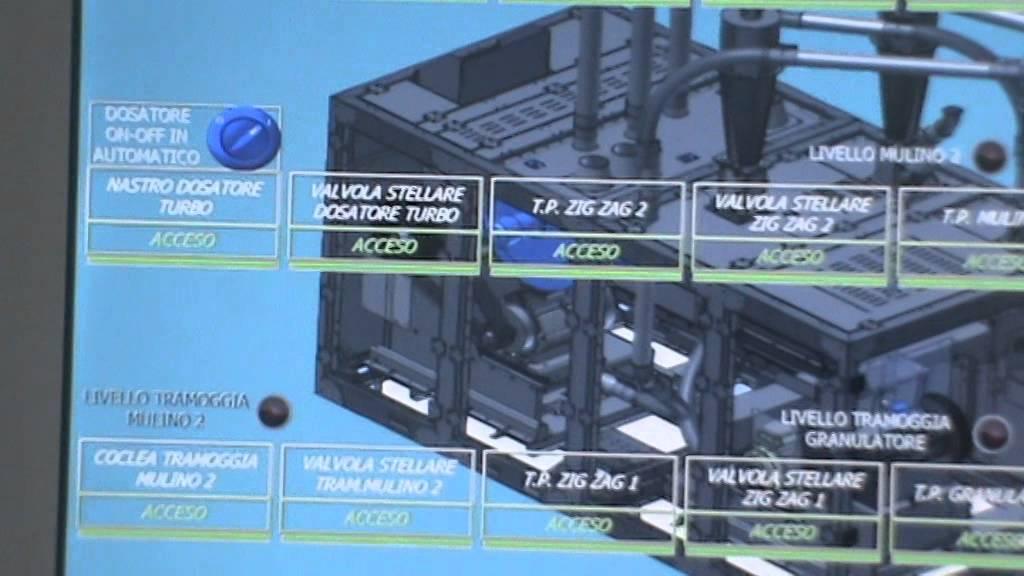Panel Guidetti WIRE PRO 3000 - YouTube