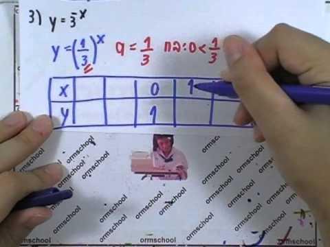 เลขกระทรวง เพิ่มเติม ม.4-6 เล่ม3 : แบบฝึกหัด1.4 ข้อ01 (1-5)