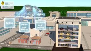 Glasfaser für Geschäftskunden Oldenburg