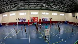 Atakent Elit - Vakıfbank Midi Kızlar Voleybol Maçı 1.SET