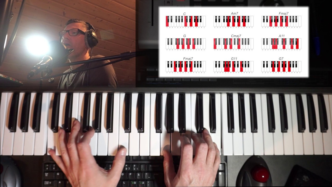 Forever Young   Use simple chords to make a smash hit   Tutorial