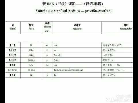 ภาษาจีน HSK 2 คำศัพท์ภาษาจีนระดับ 3 (hsk 3) หมวด b