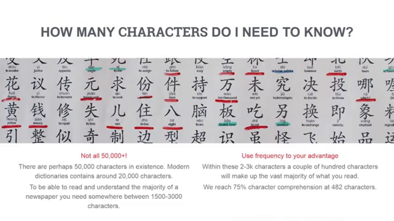 Learn Chinese Faq How Many Chinese Characters Do I Need To Know