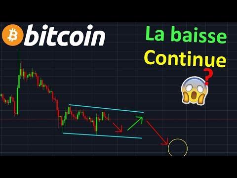 BITCOIN 6000$ LA BAISSE CONTINUE !? btc analyse technique crypto monnaie