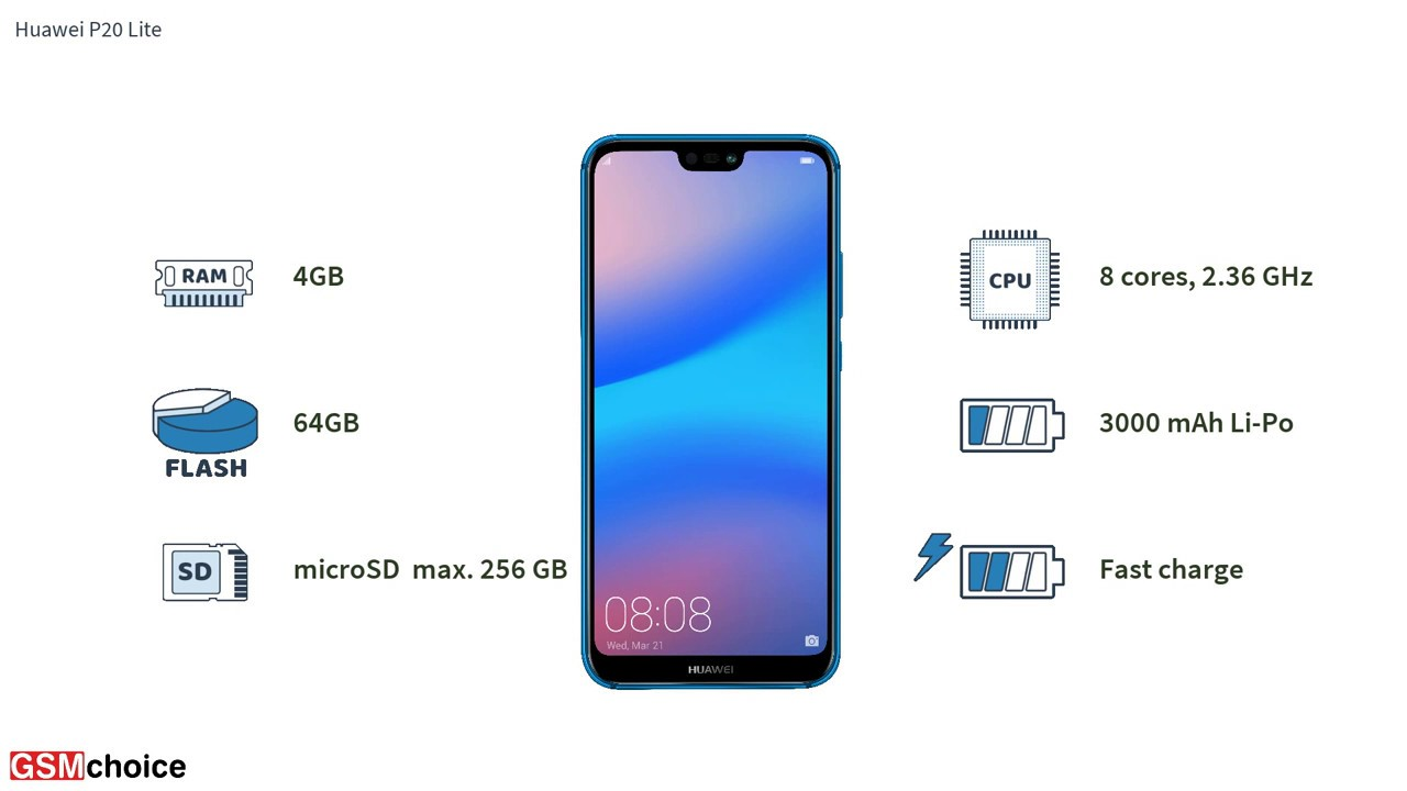 Huawei P200 Lite ANE AL200, ANE TL200, ANE LX200, ANE LX20, ANE LX20 ...