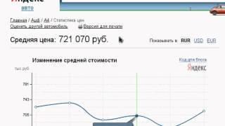 видео Калькулятор оценки рыночной стоимости квартиры